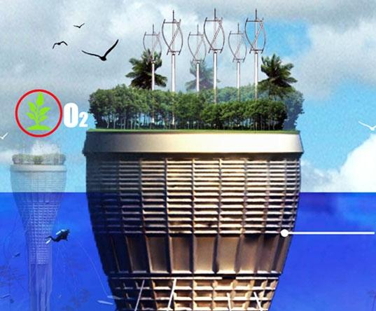 Если океан поглотит Землю