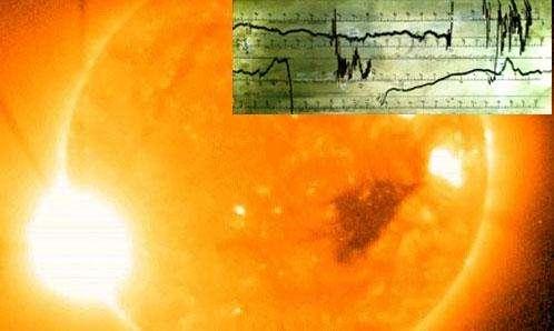 Академия наук США ожидает конца света в 2012 году